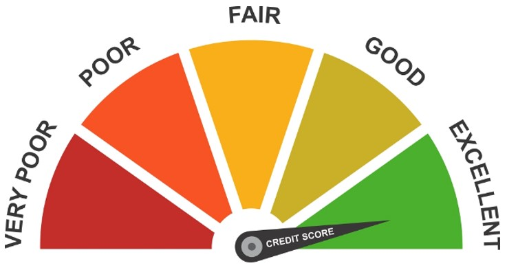 Do You Want Debt Relief or a High Credit Score?  Also learn how to raise your credit score to be high!
