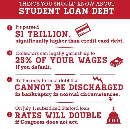 Consolidating car loans and credit card debt