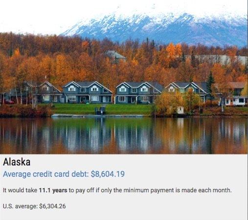 ALASKA DEBT RELIEF NEEDED - GET QUOTE