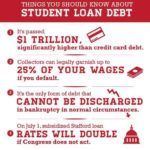 Student Loans in 2016- Step by Step Student Loan Relief Guide!