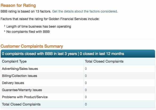 no bbb complaints - debt relief company