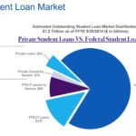 How to Remove a Co-signer from a Private Student Loan ** Compare Private VS. Federal Loans