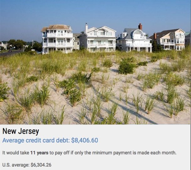 New Jersey Debt Relief, Settlement and Consolidation Programs
