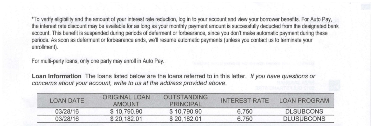 $30,000 of student loan debt has been consolidated and the client is left with a zero dollar payment.