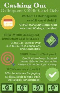 Credit Card Debt Facts – InfoGraphic, by Sierra Jessica Slater