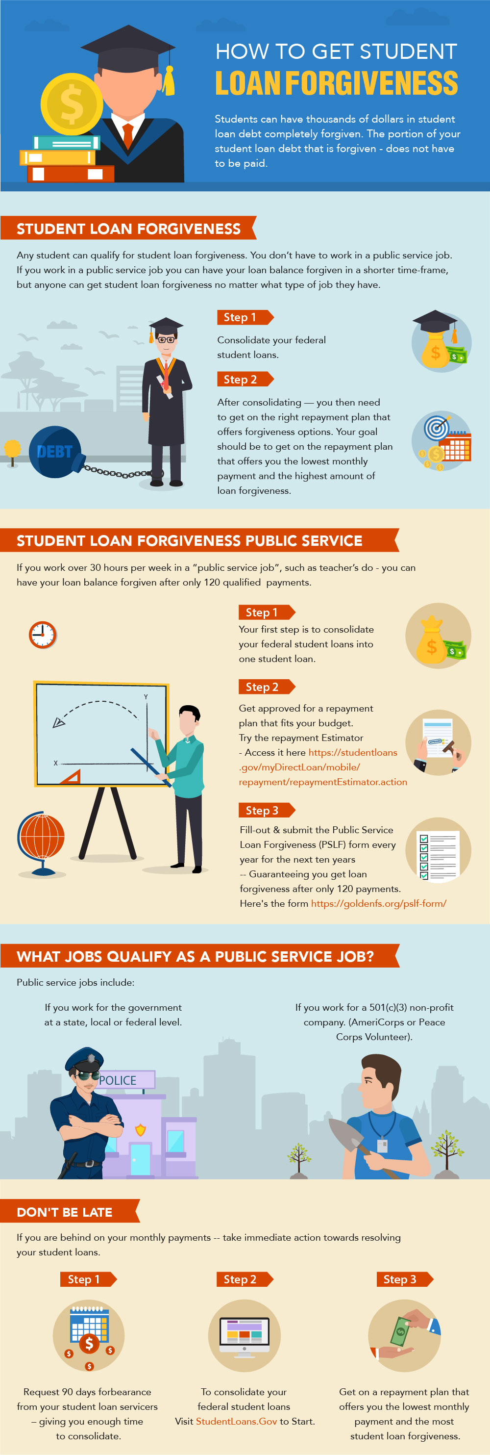 How To Get Student Loan Forgiveness What You Need To Know