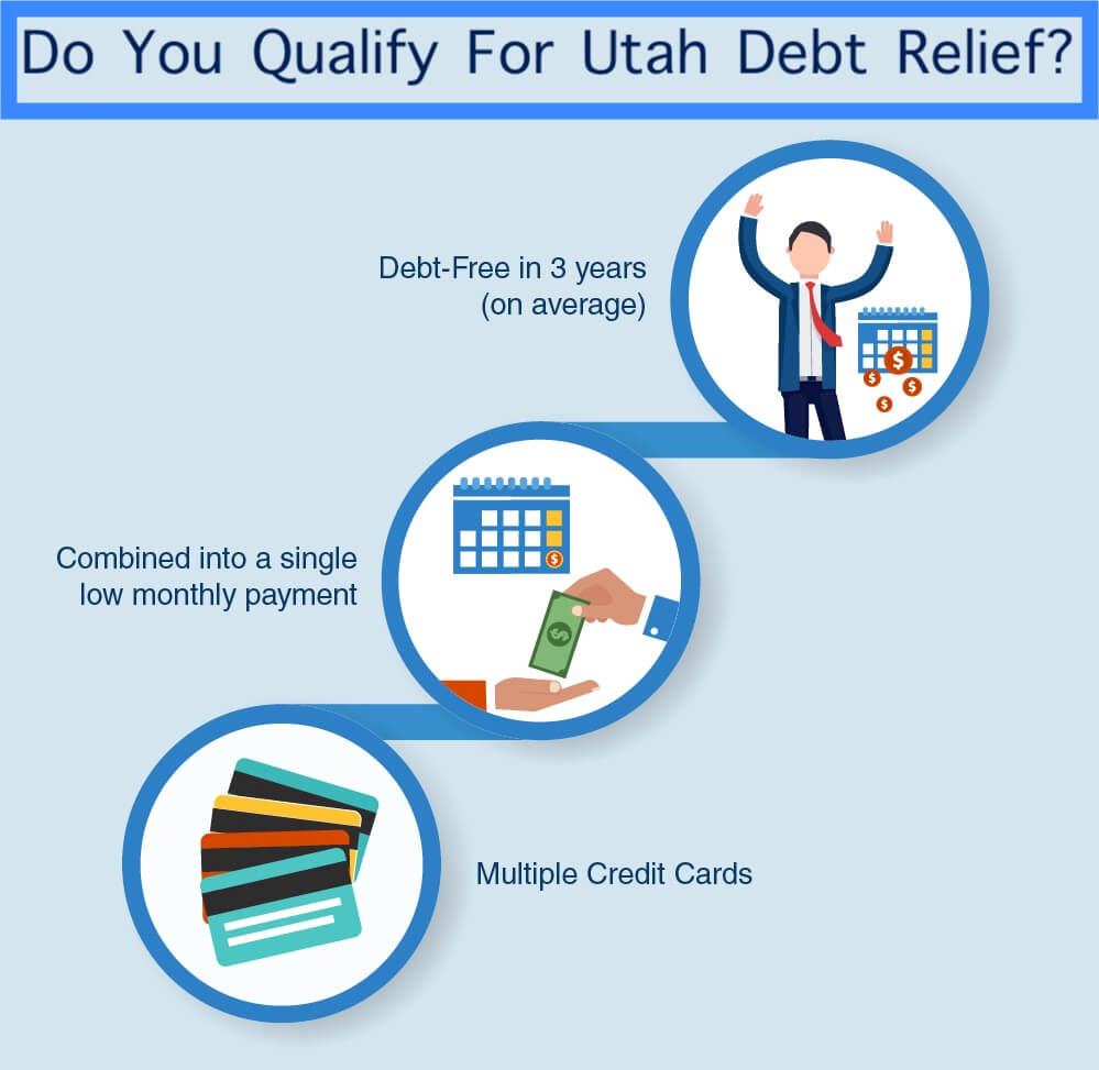 Best Utah Debt Relief, Settlement and Consolidation