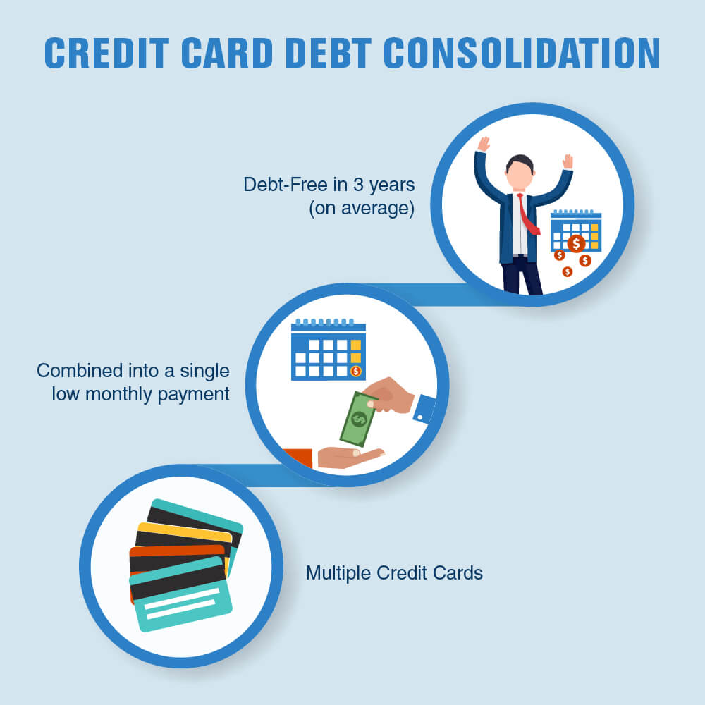 Florida debt consolidation