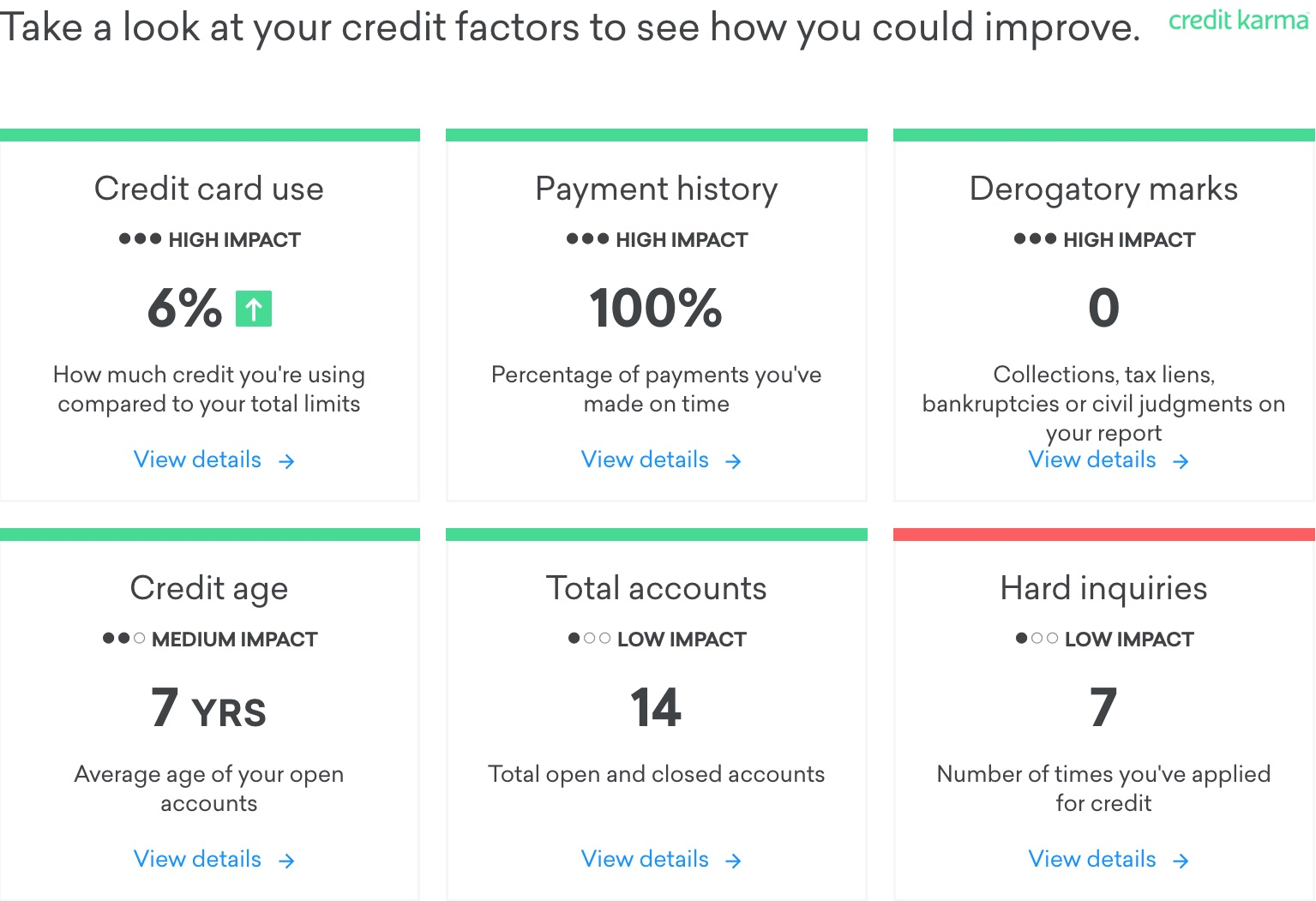 Credit Karma credit monitoring summary