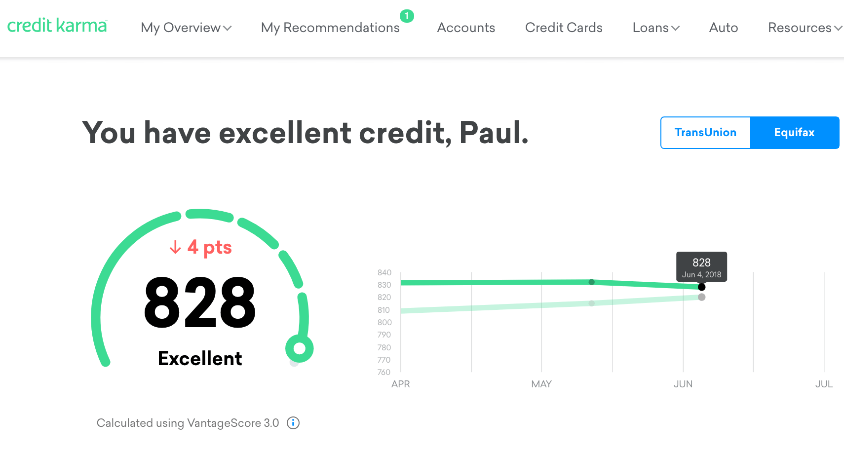 credit karma Paul J Paquin