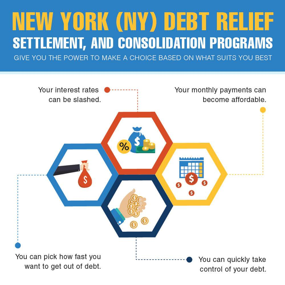 How do New York Debt Relief Programs Work? Find out here!