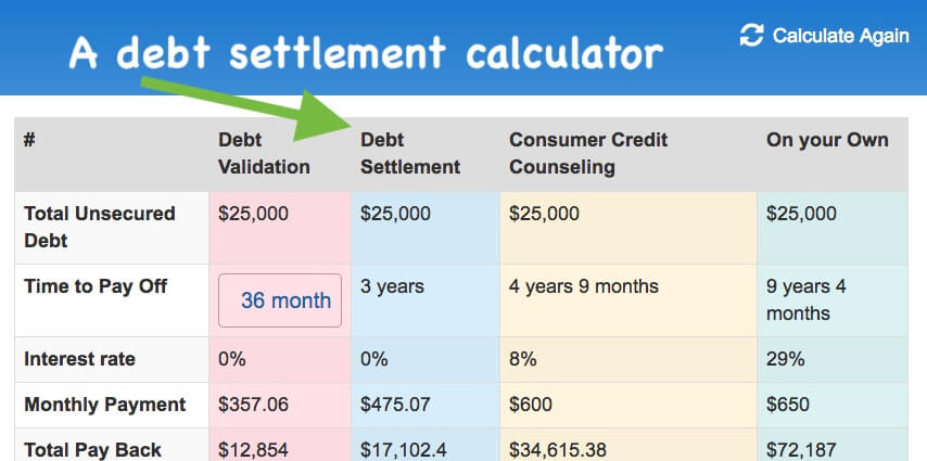 best debt settlement calculator in the nation. Debt relief options included.