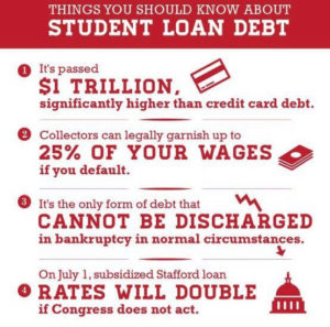 Should You Pay Student Loans or Credit Cards First?