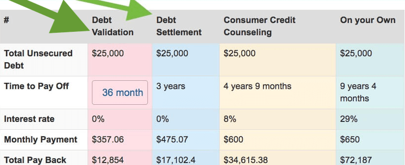 best credit card debt settlement program