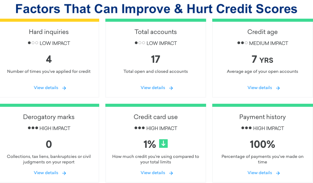 how each factor can affect your credit score