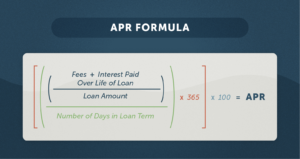What is APR and How Does It Affect The Cost of a Loan?