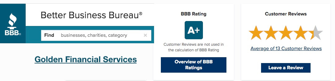 A+ BBB Rating for California Debt Relief, Settlement and Consolidation Company