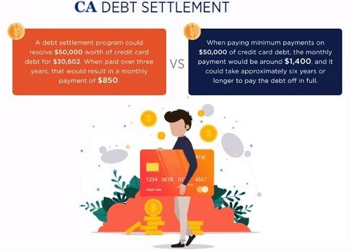 debt settlement California